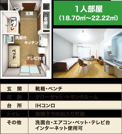 1人部屋(18.70㎡〜22.22㎡)